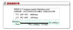 NTT WEST OCN ADSL